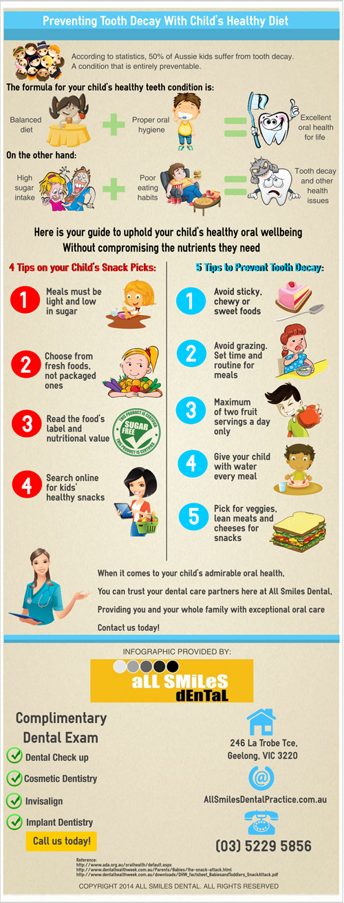 Preventing Tooth Decay With Child's Healthy Diet