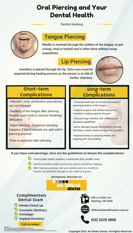 Oral Piercing and Your Dental Health