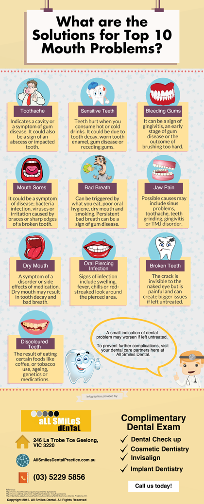 What are the Solutions for Top 10 Mouth Problems?