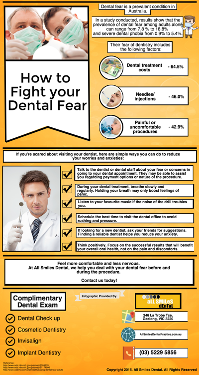 How to Fight your Dental Fear