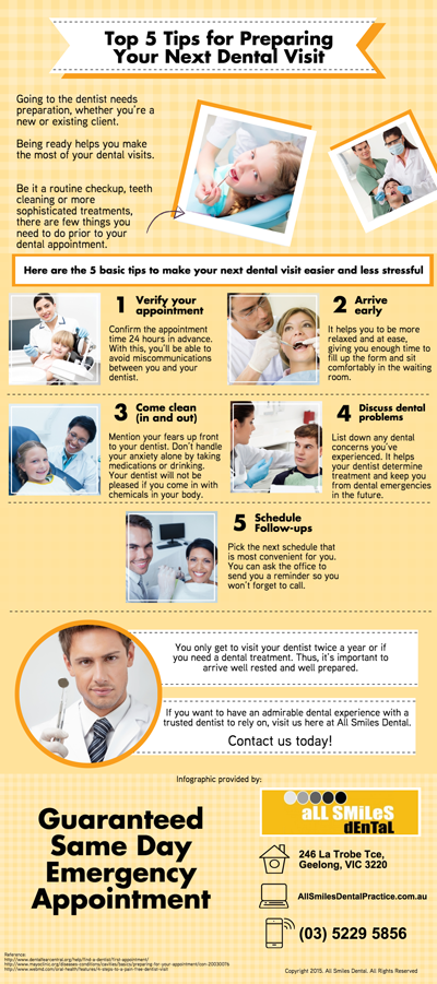 Top 5 Tips for Preparing Your Next Dental Visit