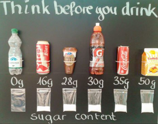 Think before you drink | Sugar content in your drink